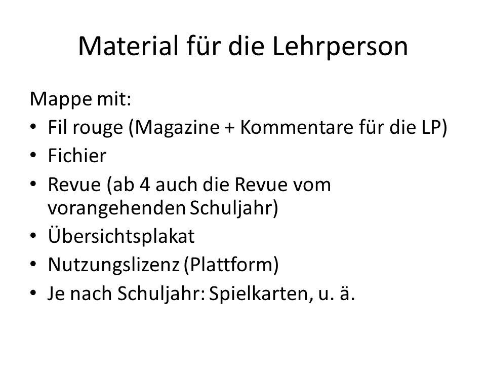 Material für die Lehrperson