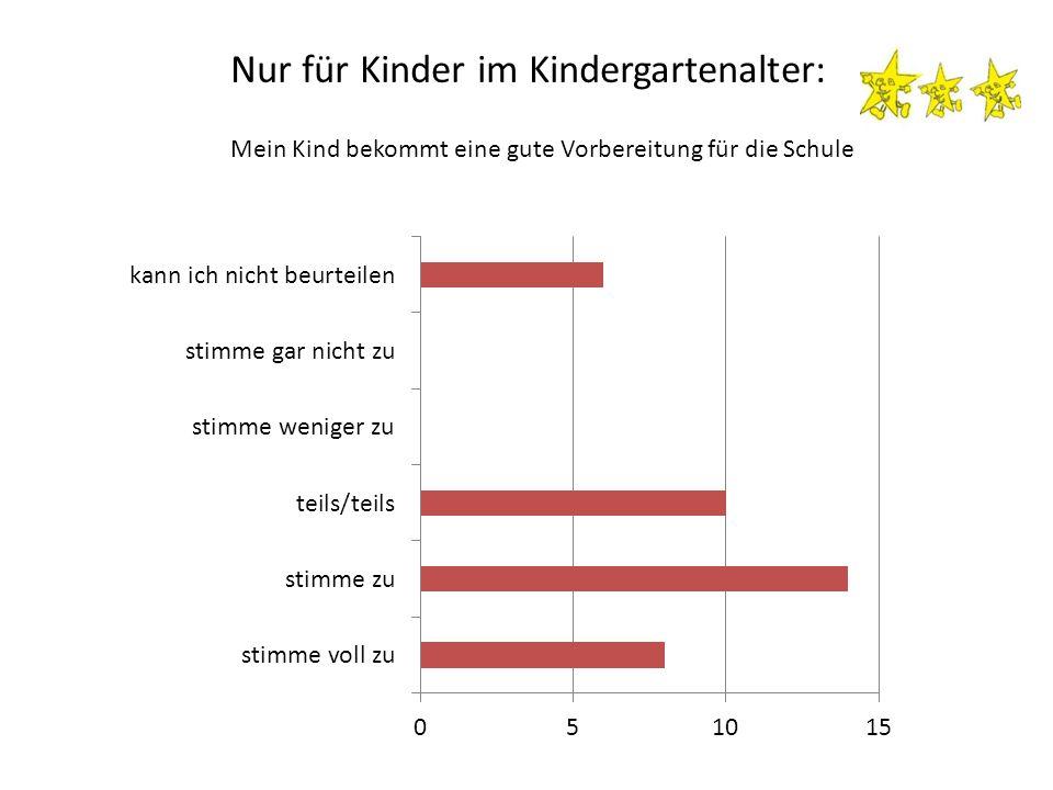 Nur für Kinder im Kindergartenalter: