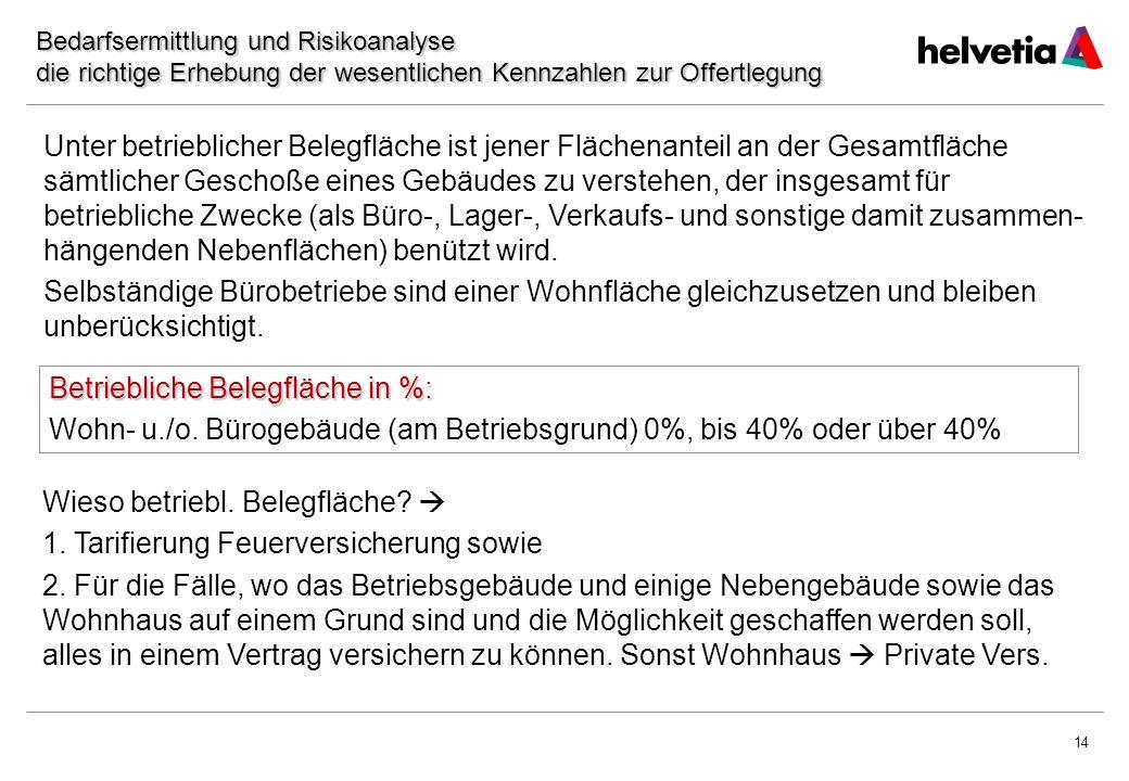 Betriebliche Belegfläche in %: