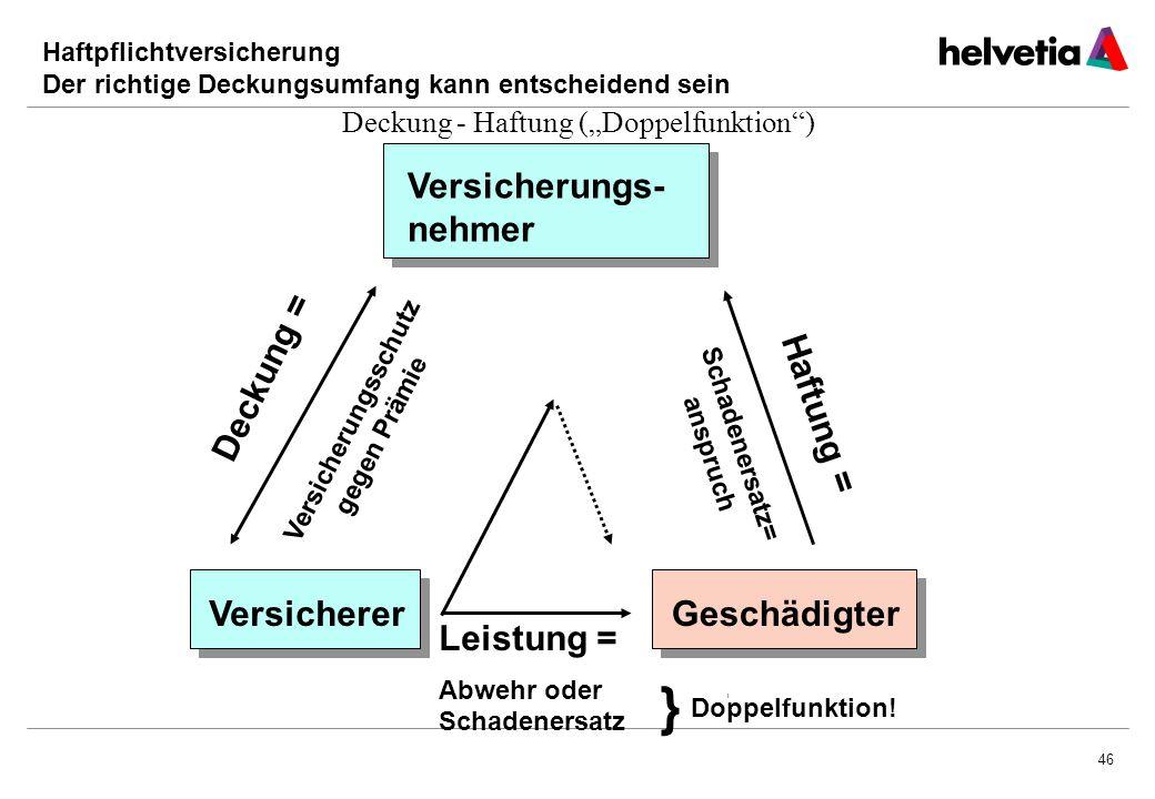 """Deckung - Haftung (""""Doppelfunktion )"""
