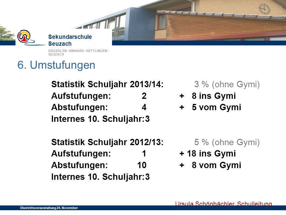 6. Umstufungen Statistik Schuljahr 2013/14: 3 % (ohne Gymi)