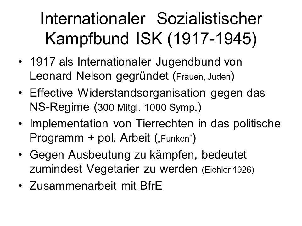 Internationaler Sozialistischer Kampfbund ISK (1917-1945)