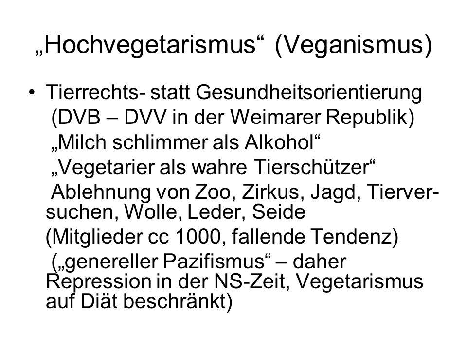 """Hochvegetarismus (Veganismus)"