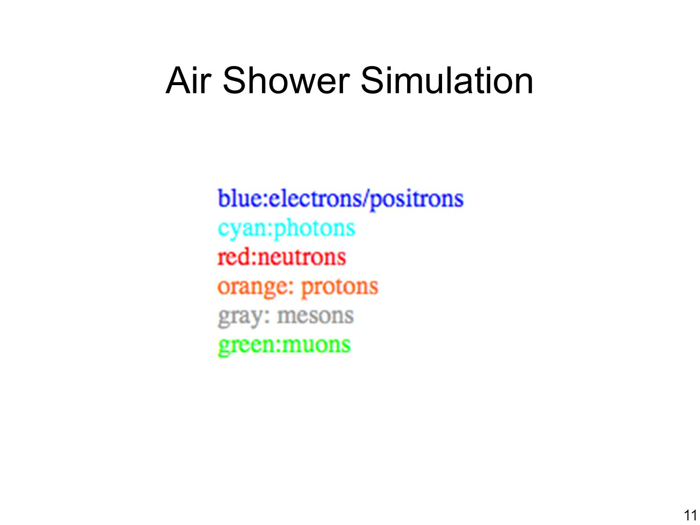 Air Shower Simulation