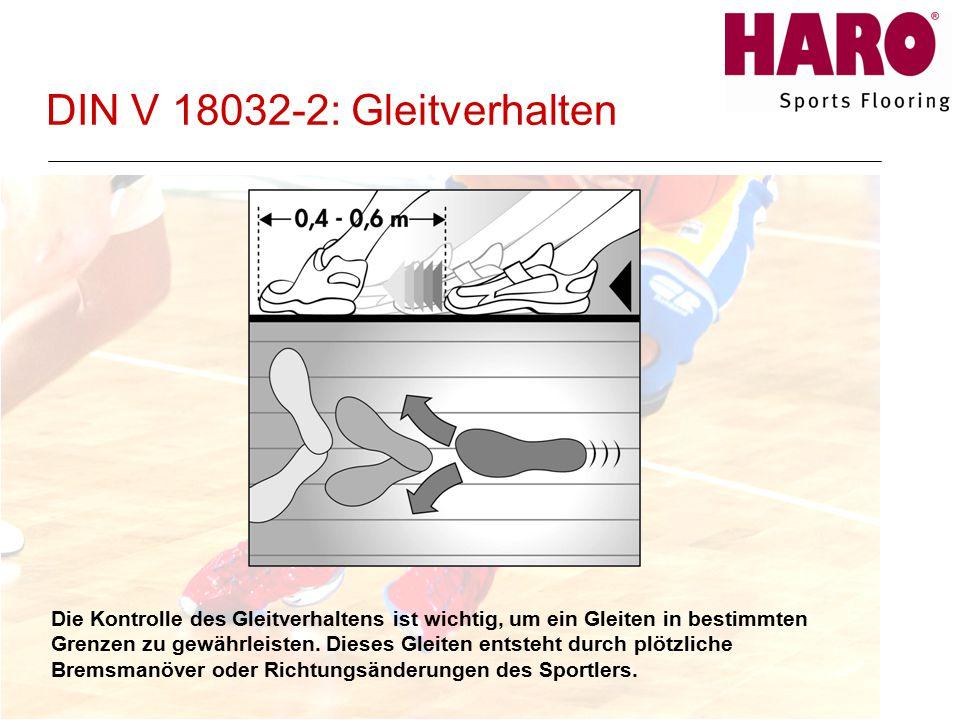 DIN V 18032-2: Gleitverhalten
