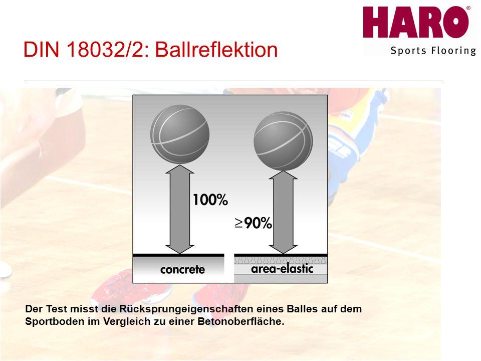 DIN 18032/2: Ballreflektion Der Test misst die Rücksprungeigenschaften eines Balles auf dem Sportboden im Vergleich zu einer Betonoberfläche.