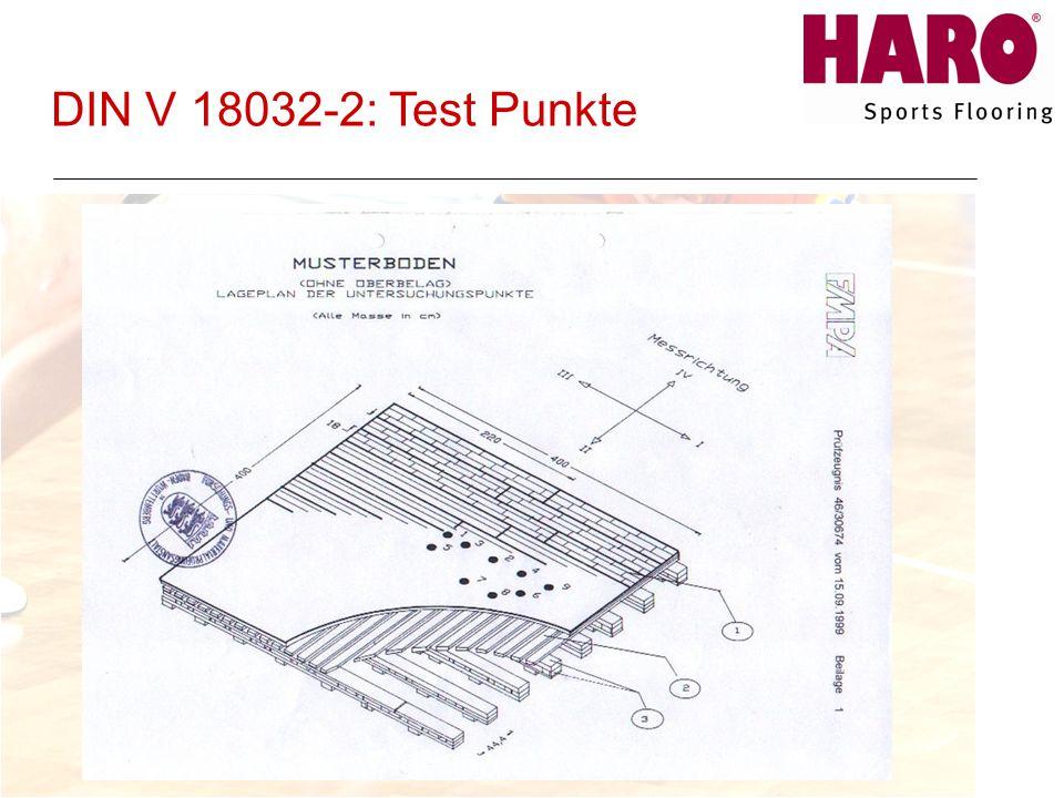 DIN V 18032-2: Test Punkte