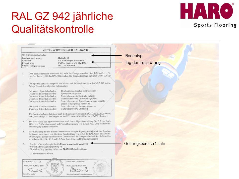 RAL GZ 942 jährliche Qualitätskontrolle