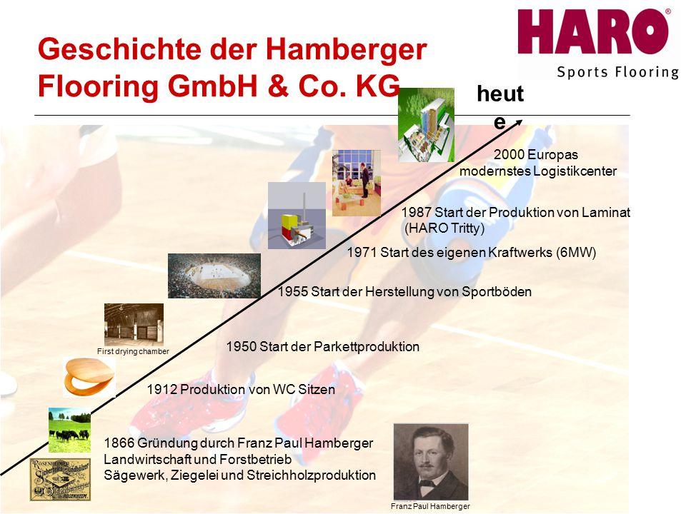 Geschichte der Hamberger Flooring GmbH & Co. KG