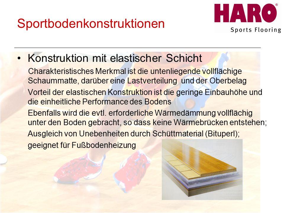 Sportbodenkonstruktionen