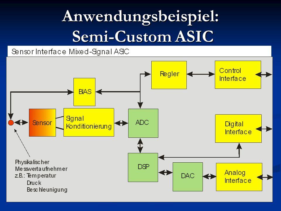 Anwendungsbeispiel: Semi-Custom ASIC