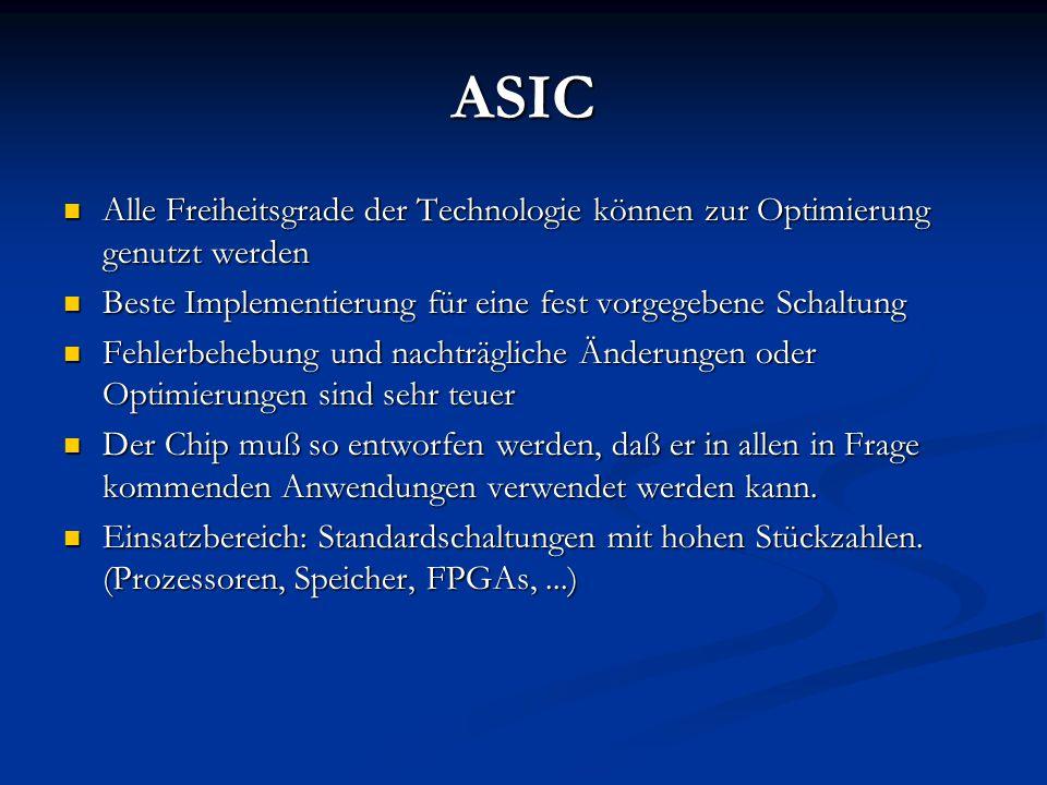 ASIC Alle Freiheitsgrade der Technologie können zur Optimierung genutzt werden. Beste Implementierung für eine fest vorgegebene Schaltung.
