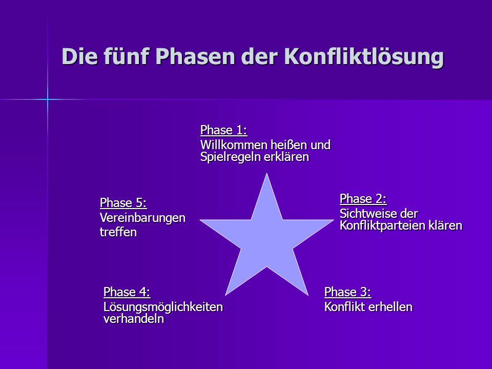 Die fünf Phasen der Konfliktlösung
