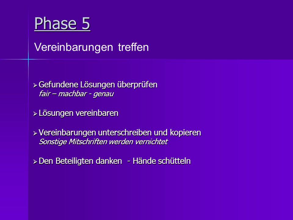 Phase 5 Vereinbarungen treffen Gefundene Lösungen überprüfen