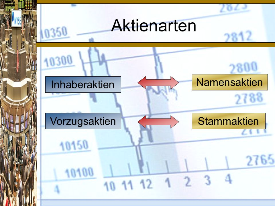 Aktienarten Namensaktien Inhaberaktien Vorzugsaktien Stammaktien