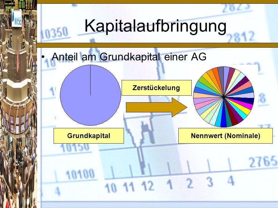 Kapitalaufbringung Anteil am Grundkapital einer AG Zerstückelung