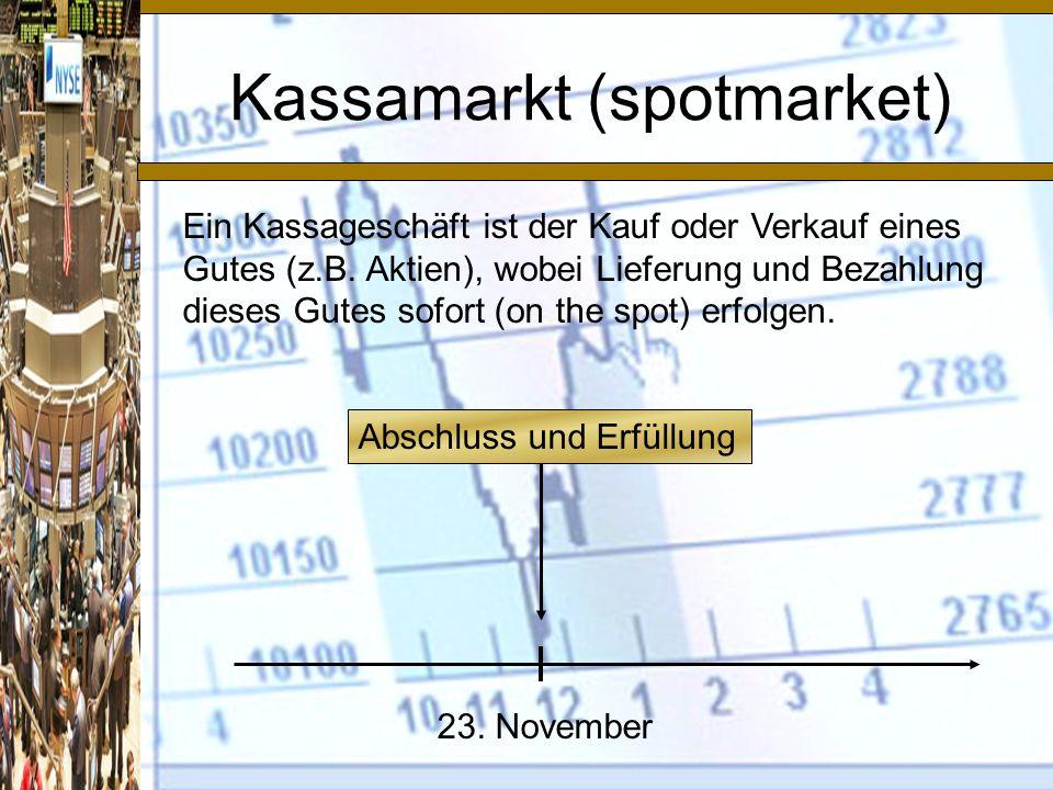 Kassamarkt (spotmarket)
