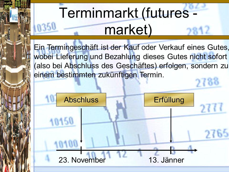 Terminmarkt (futures - market)