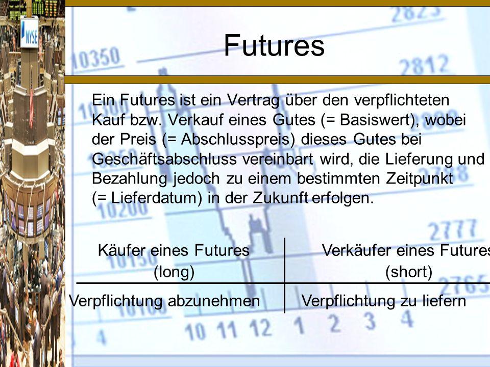 Verkäufer eines Futures