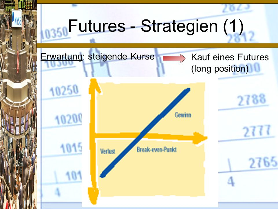 Futures - Strategien (1)