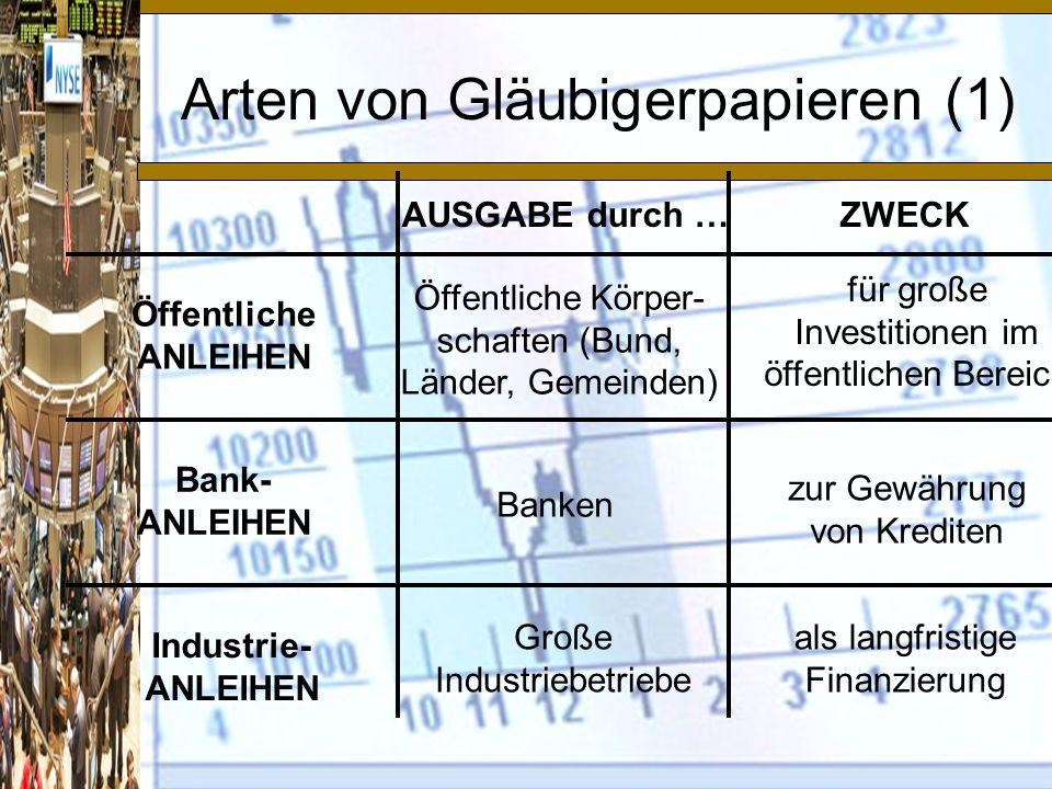 Arten von Gläubigerpapieren (1)