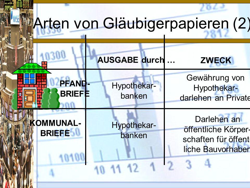 Arten von Gläubigerpapieren (2)
