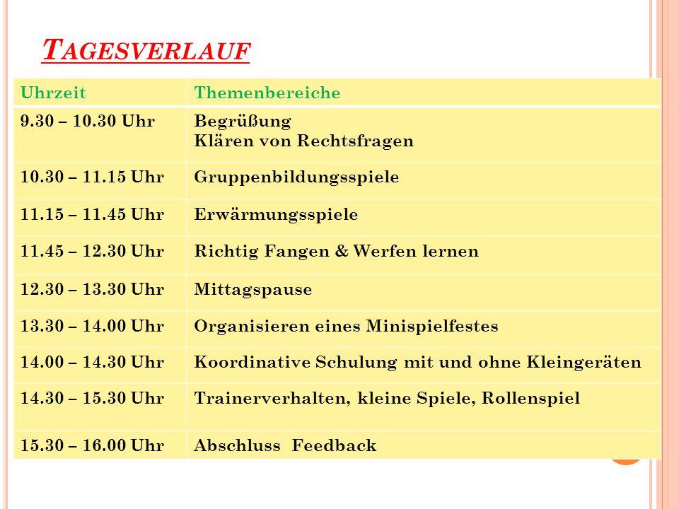 Tagesverlauf Uhrzeit Themenbereiche 9.30 – 10.30 Uhr Begrüßung