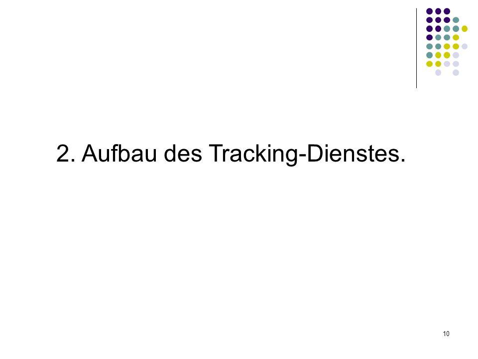 2. Aufbau des Tracking-Dienstes.