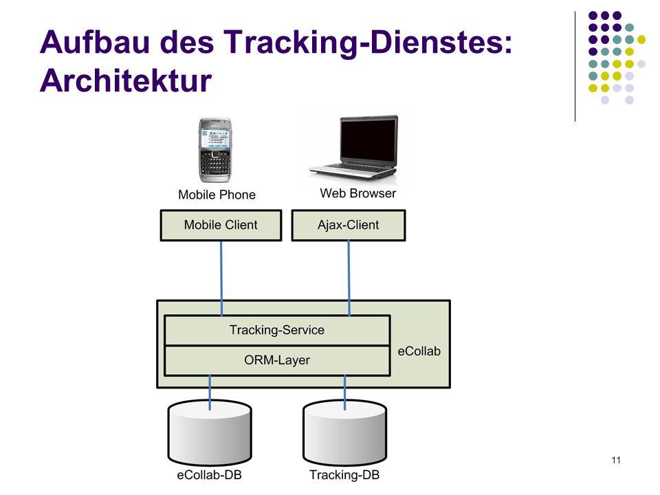 Aufbau des Tracking-Dienstes: Architektur