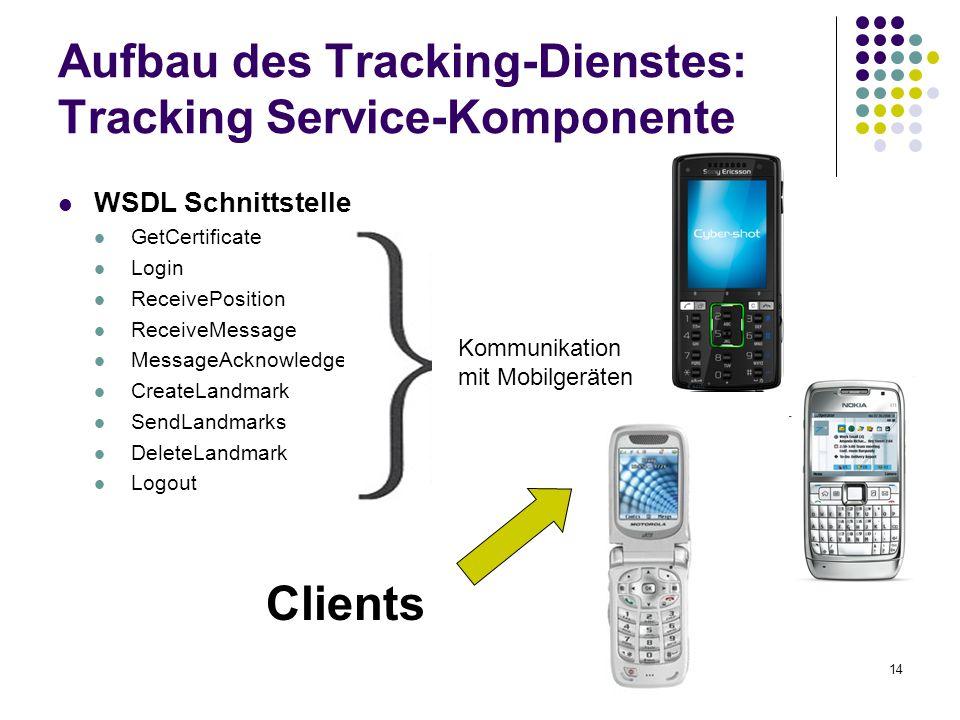 Aufbau des Tracking-Dienstes: Tracking Service-Komponente