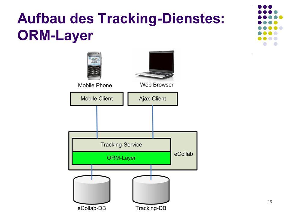 Aufbau des Tracking-Dienstes: ORM-Layer