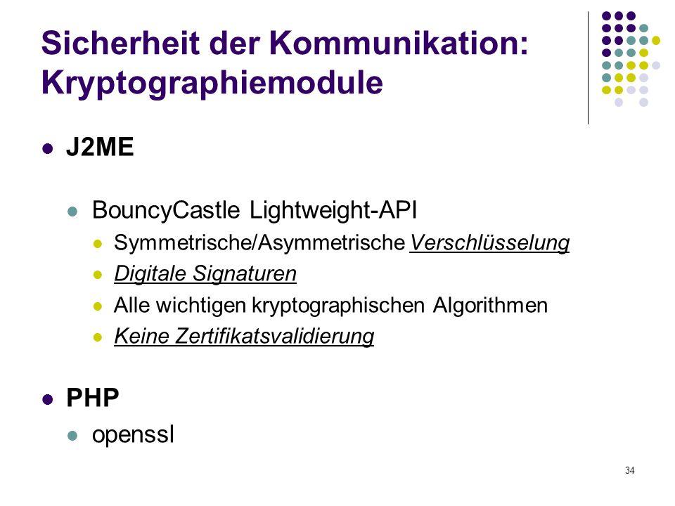Sicherheit der Kommunikation: Kryptographiemodule