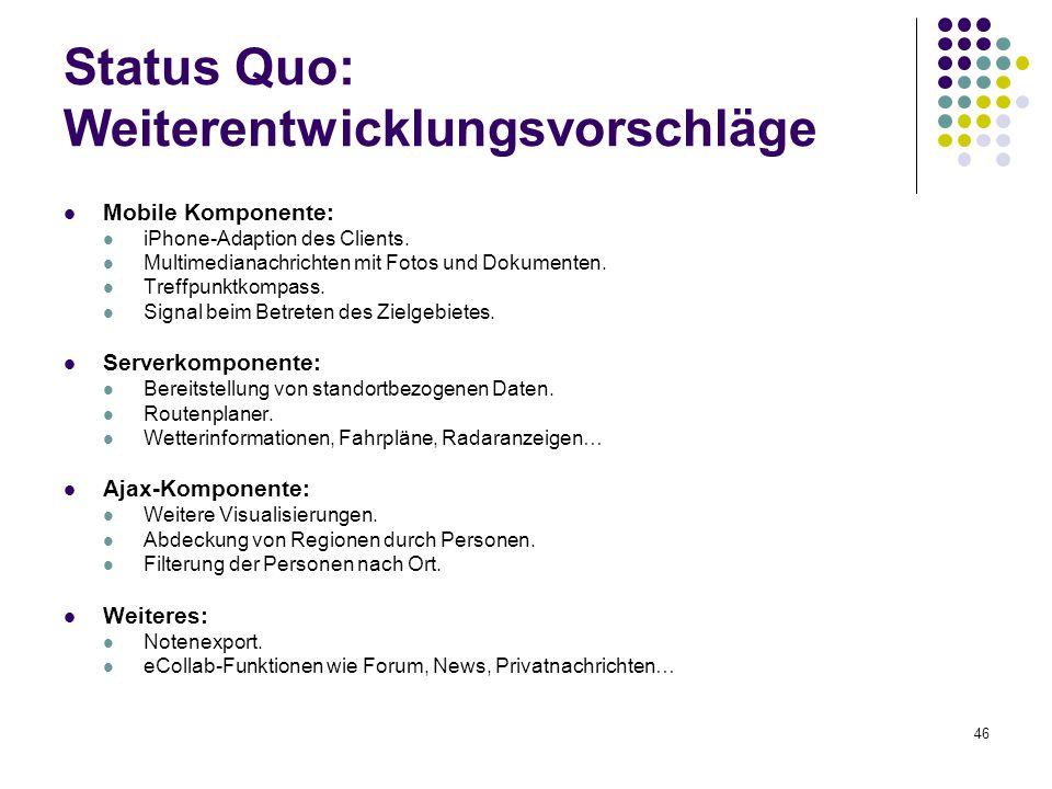 Status Quo: Weiterentwicklungsvorschläge