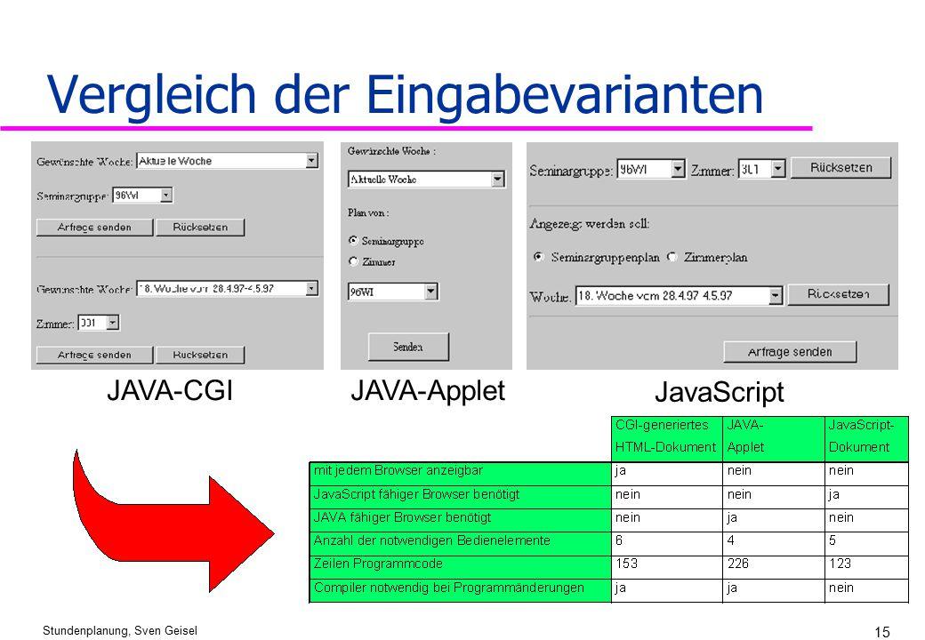 Vergleich der Eingabevarianten