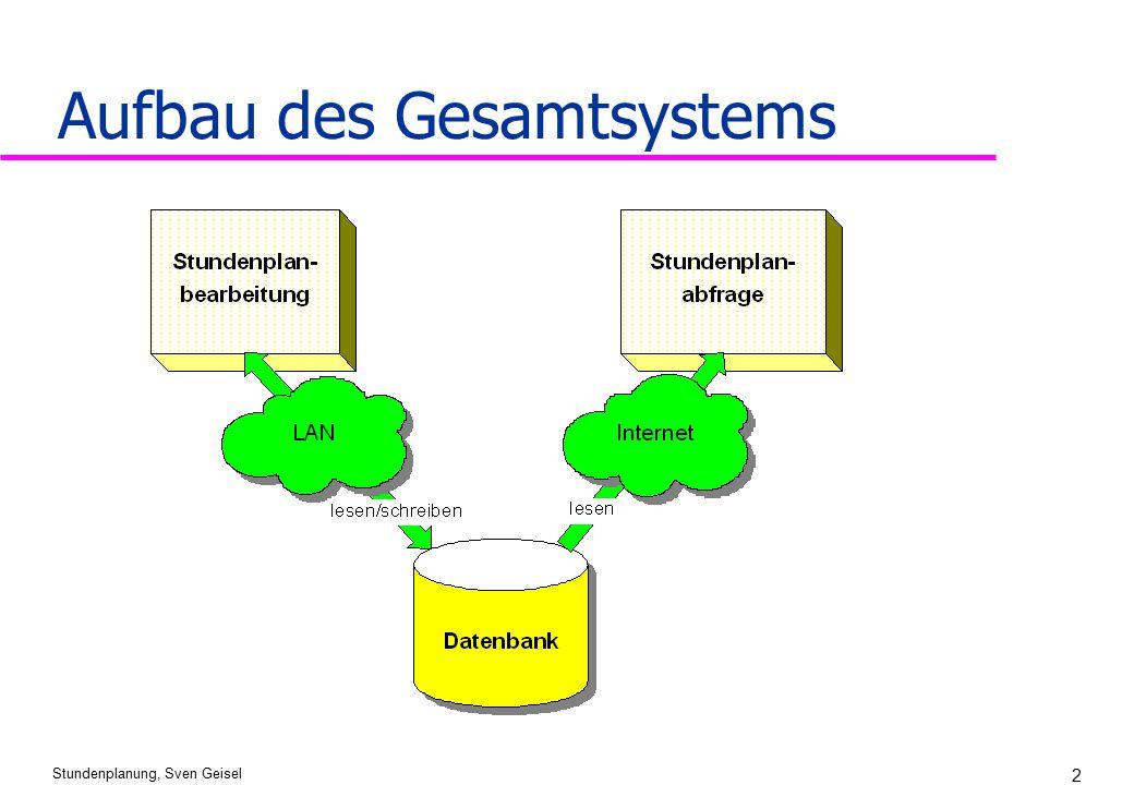 Aufbau des Gesamtsystems