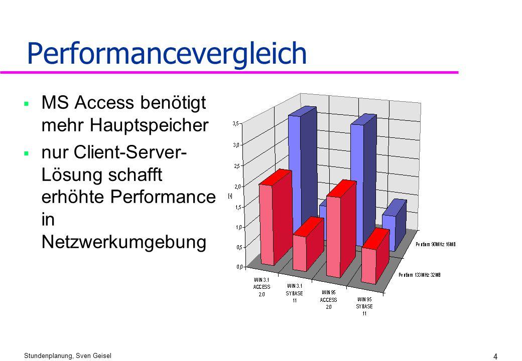Performancevergleich