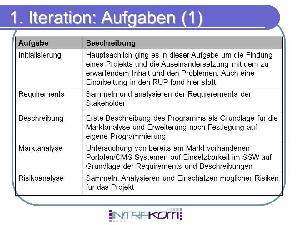 1. Iteration: Aufgaben (1)