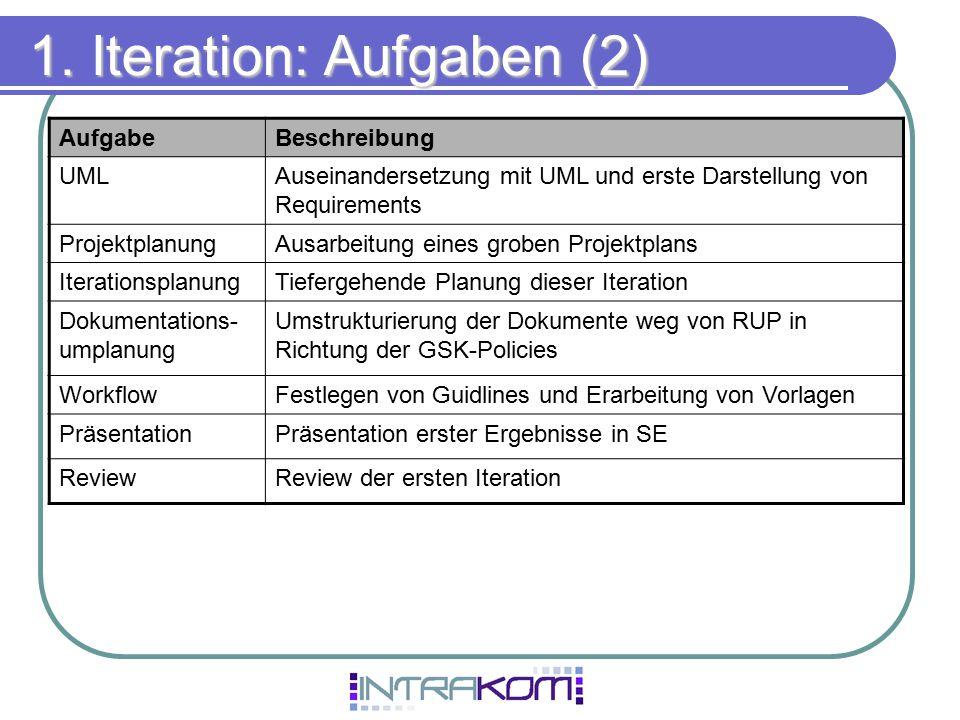 1. Iteration: Aufgaben (2)