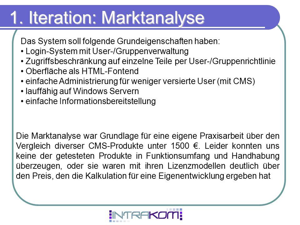 1. Iteration: Marktanalyse