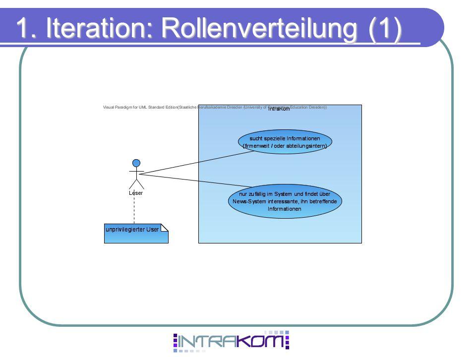 1. Iteration: Rollenverteilung (1)