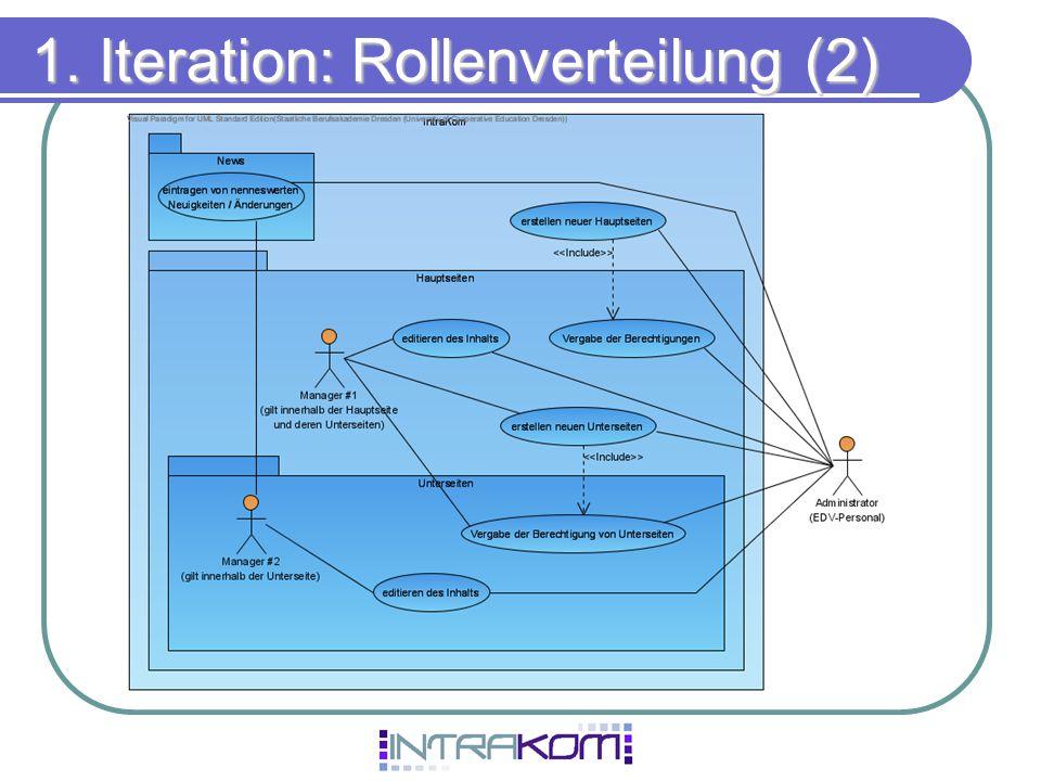 1. Iteration: Rollenverteilung (2)