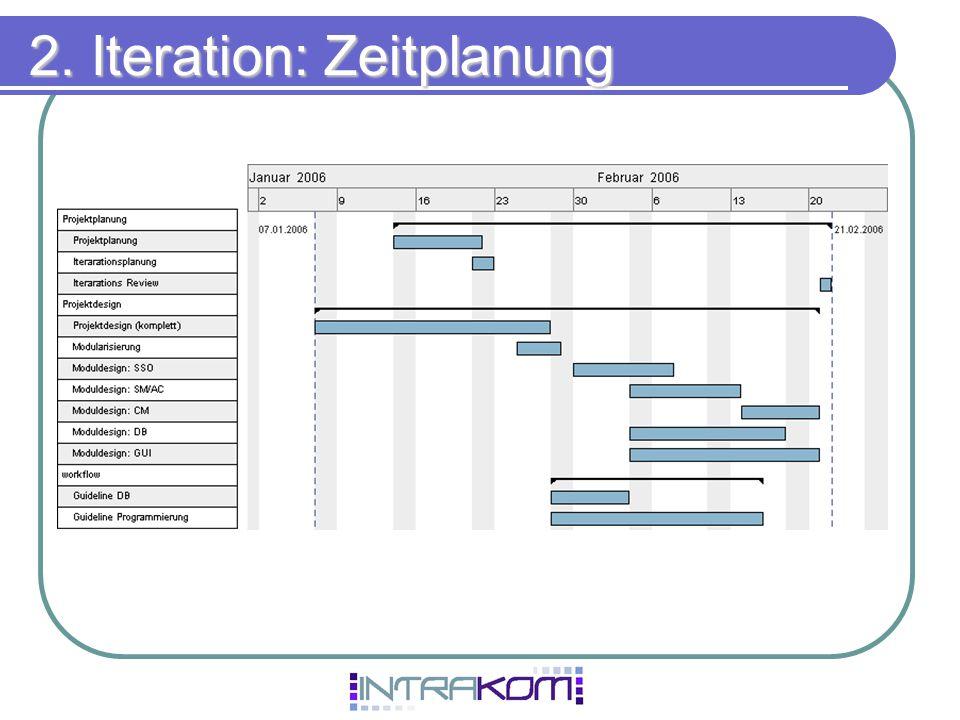 2. Iteration: Zeitplanung