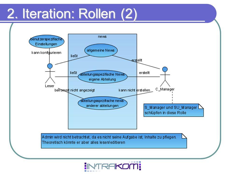 2. Iteration: Rollen (2)
