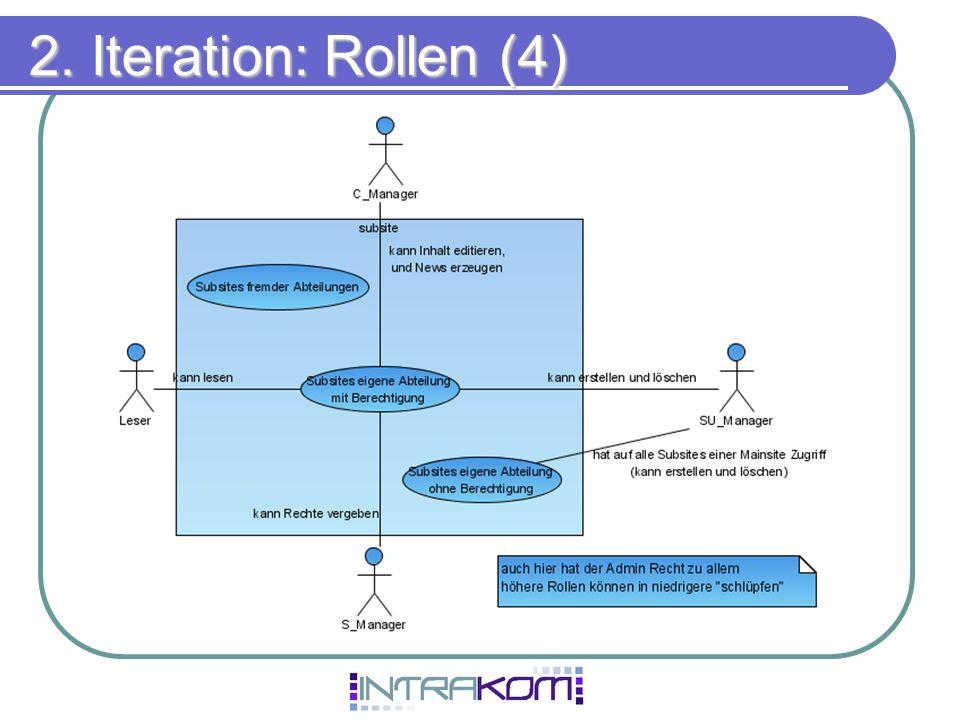 2. Iteration: Rollen (4)