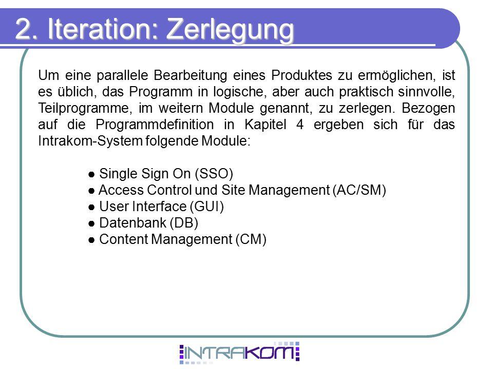 2. Iteration: Zerlegung