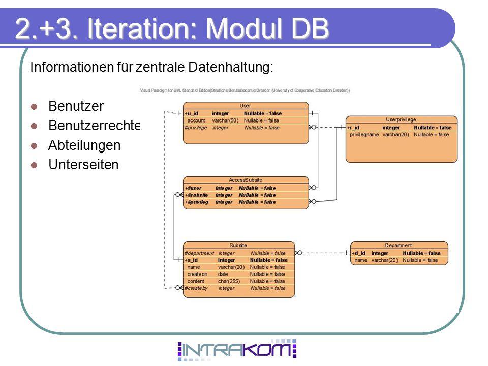 2.+3. Iteration: Modul DB Informationen für zentrale Datenhaltung: