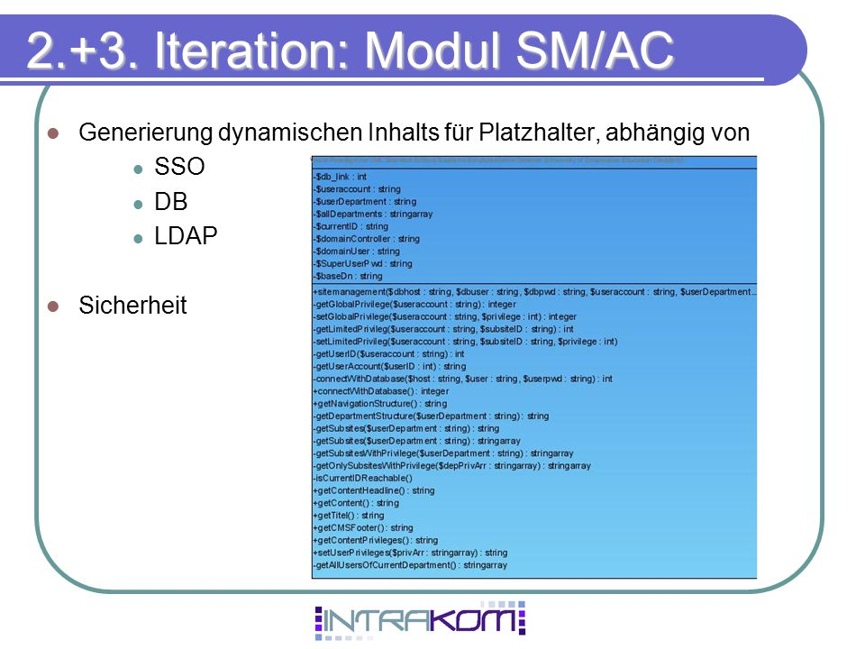 2.+3. Iteration: Modul SM/AC