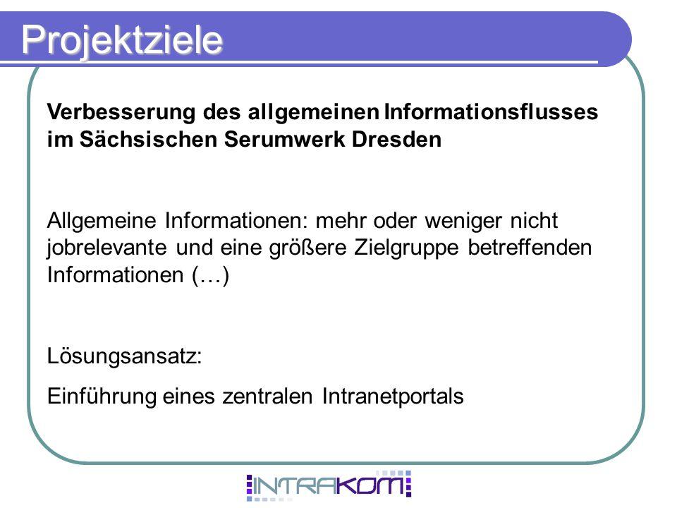 Projektziele Verbesserung des allgemeinen Informationsflusses im Sächsischen Serumwerk Dresden.