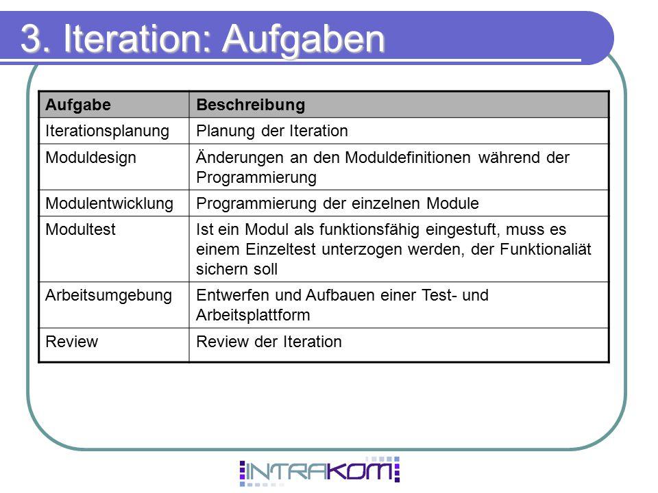 3. Iteration: Aufgaben Aufgabe Beschreibung Iterationsplanung