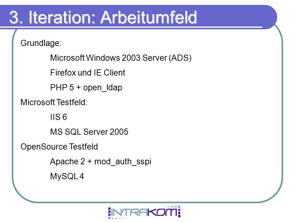 3. Iteration: Arbeitumfeld